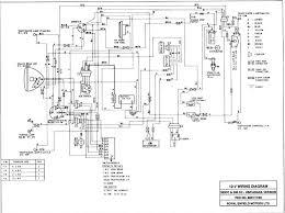 royal enfield thunderbird 350 wiring diagram royal royal enfield bullet 350 wiring diagram wiring diagram on royal enfield thunderbird 350 wiring diagram