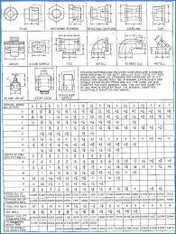 Nema Motor Frame Dimension Chart Lajulak Org