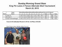 Bowling League Secretary Spreadsheet Luxury King Pin Lanes On ...