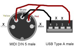 usb midi wiring diagram usb wiring diagrams dan becker s use usb to power a midi device