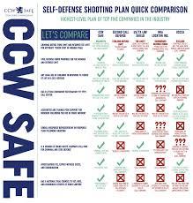 Uscca Insurance Who Has It Is It Worth It Calguns Net