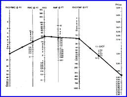 Crains Petrophysical Handbook Porosity Resistivity Logs