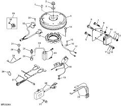 Kawasaki bayou 300 wiring further viewtopic likewise wiring diagram 2008 polaris 500 sportsman as well clifford