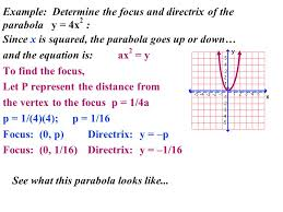 example determine the focus and directrix of the parabola y 4x2