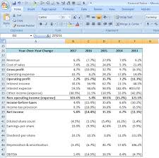 Ultimate Financial Ratios Spreadsheet For Dividend Investors