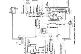 in chevy s pick up fuse box in image about wiring 1981 chevy k10 wiring diagram