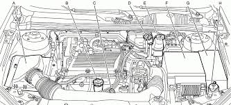 2003 chevrolet bu engine diagram wiring diagram for you • 1999 bu engine diagram data wiring diagram rh 9 10 12 mercedes aktion tesmer de 03 bu engine 2001 chevy bu engine