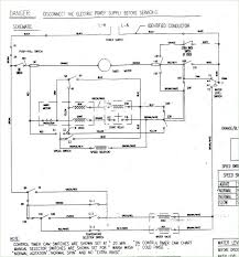 wiring diagram of washing machine Pressure Washer Wiring Diagram Simpson Pressure Washer Parts Diagram