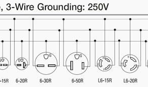 nema 6 20r wiring wiring diagram list 220 volt wiring diagram nema 6 wiring diagram fascinating nema 6 20 outlet wiring nema 6 20r wiring