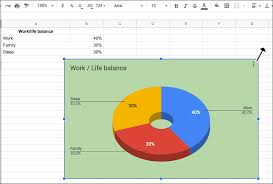 How To Edit A Pie Chart In Google Docs How To Make A Pie Chart In Google Sheets How To Now