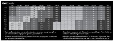 Tyr Womens Wetsuit Size Chart 4 Tyr Size The Triathlete Hub