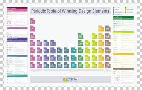 Periodic Table Graphic Design Chemical Element Png Clipart