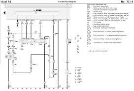 audi wiper motor wiring diagram wiring diagrams best audi wiper motor wiring diagram data wiring diagram 67 variable wiper motor wiring diagram audi wiper motor wiring diagram
