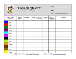 Record Keeping Charts Whelping Puppies Pregnant Dog