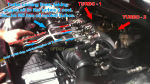 bmw f10 m5 s63tu engine components explained iaa by junior iaam5 5 jpg views 27984 size 223 6 kb