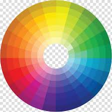 Fill, sign and send anytime, anywhere, from any device with color profile: Color Wheel Tints And Shades Color Scheme Color Theory Cmyk Color Transparent Background Png Clipart Hiclipart