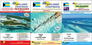 Aqua Map Explorer Charts