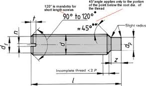 Slotted Screw Size Chart Metric Slotted Set Screw Dimensions
