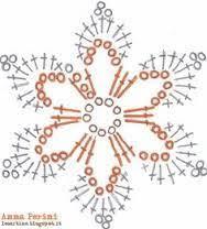 Képtalálat A Következőre Crochet Snowflakes Free Patterns