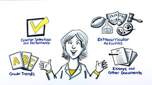 tech admissions video tech admissions video