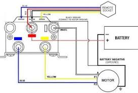 warn winch wiring schematic atv wiring diagram polaris wiring diagram atv wire warn atv winch
