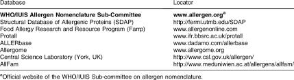 Struktur database dns berbentuk hierarki atau pohon yang memiliki beberapa cabang. Online Databases For Allergen Nomenclature And Structural Biology Download Table