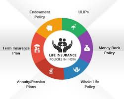 Compare plans to fit your budget! Insurance Policy Key Features Of Term Life Insurance In India