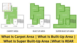 what is carpet area what is built up