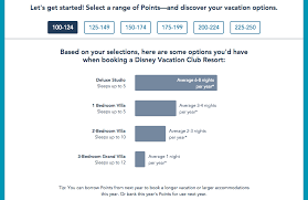 How We Save 50 On Disney Resorts With Dvc Points Disney