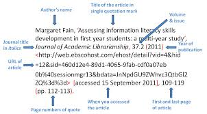 Harvard Reference Essay Example