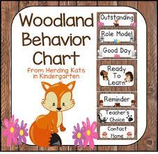 Woodland Animal Behavior Clip Chart