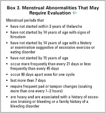 Tanner Scale Chart Menstruation In Girls And Adolescents Using The Menstrual