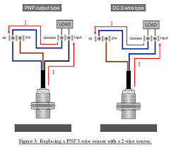 two wire inductive proximity sensors the universal donor two wire inductive proximity sensors the universal donor