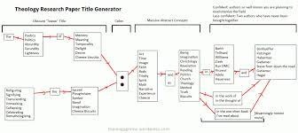 essay paper generator co essay paper generator