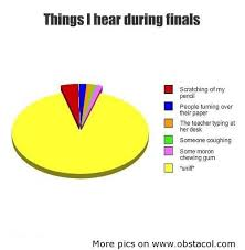 Finals Quotes Delectable Things I Hear During Finals Funny Pictures Funny Images Funny Quotes