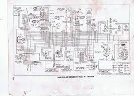 wiring diagram 2001 harley davidson sportster the wiring diagram 94 sportster wiring diagram nilza wiring diagram