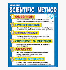 Scientific Method Chart Teacher Created Scientific Method