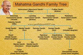 mahatma gandhi family tree some lesser know gandhi family  mahatma gandhi family tree some lesser know gandhi family members