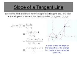 find the equation of tangent line to graph at indicated point