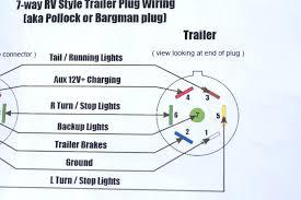Semi Trailer Light Plug Semi Trailer Plug Wiring Diagram Abs Wiring Library