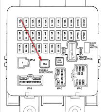probe fuse box probe printable wiring diagram database power windows and radio still wont work after replacing the main fuse pu lh3 googleusercontent com proxy hj9v28sps2je8j5m xv cs675e