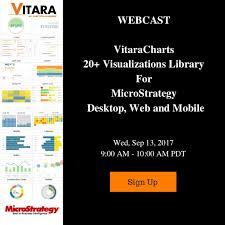 Vitara Charts Microstrategy Vitaracharts For Microstrategy Webcast Sept 13