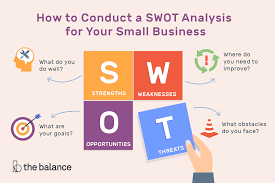 Swot Model How To Conduct A Swot Analysis For Your Small Business