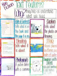 Text Features Anchor Chart Nonfiction Text Features Mastered In 5 Easy Steps Simply