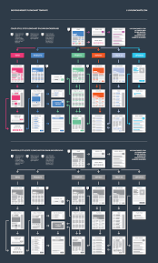 Website Flowchart Template Ux Flowcharts Ux Cards And Useful Digital Tools For Ux Planning