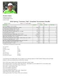 College golf resume is one of the best idea for you to make a good resume 1