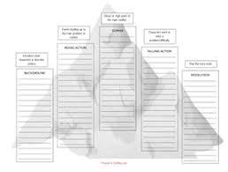 Plot Elements Story Elements Graphic Organizer