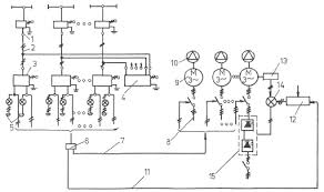 schematic of the automatic device for pump speed control using vfds