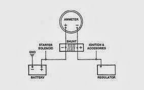 circuit diagram circuit diagram ammeter circuit diagram ammeter voltmeter circuit diagram ammeter symbol wiring diagram ammeter wiring diagram ammeter selector switch