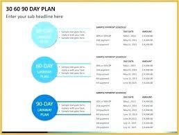 Marketing Plan Template Inspirational Day Best Free 30 60 90